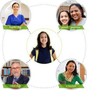 educational programs for behavioral health centers